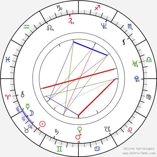 Lee Kim birth chart, Lee Kim astro natal horoscope, astrology
