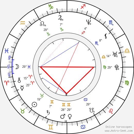 Lisa Ann birth chart, biography, wikipedia 2018, 2019