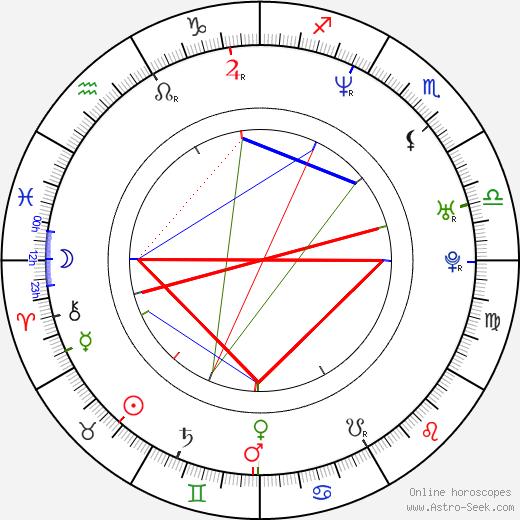 Lisa Ann astro natal birth chart, Lisa Ann horoscope, astrology