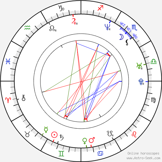 Martin Matejka birth chart, Martin Matejka astro natal horoscope, astrology