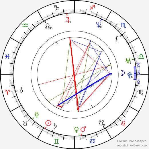 Max Brooks tema natale, oroscopo, Max Brooks oroscopi gratuiti, astrologia