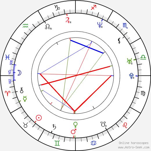 Megumi Odaka birth chart, Megumi Odaka astro natal horoscope, astrology