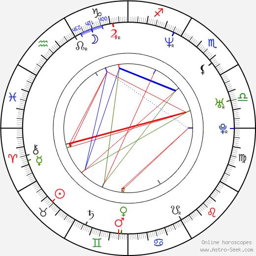 Móeiður Júníusdóttir tema natale, oroscopo, Móeiður Júníusdóttir oroscopi gratuiti, astrologia