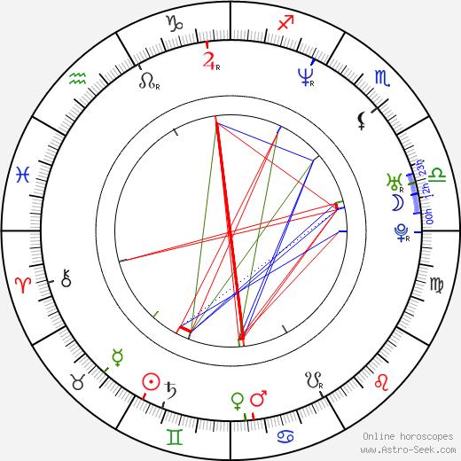 Nadja Uhl astro natal birth chart, Nadja Uhl horoscope, astrology