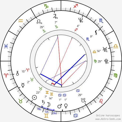 Natalia Smirnoff birth chart, biography, wikipedia 2019, 2020