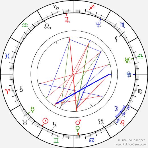 Özcan Deniz день рождения гороскоп, Özcan Deniz Натальная карта онлайн