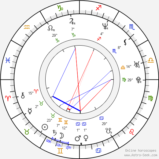 Paul Francis Sullivan birth chart, biography, wikipedia 2020, 2021