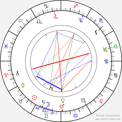 Paul Francis Sullivan birth chart, Paul Francis Sullivan astro natal horoscope, astrology
