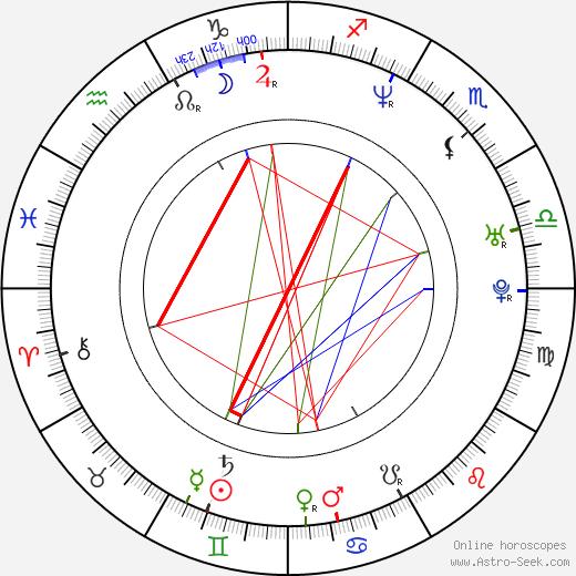 Sarah O'Hare astro natal birth chart, Sarah O'Hare horoscope, astrology