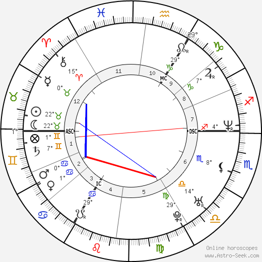 Stefaan Maene birth chart, biography, wikipedia 2019, 2020