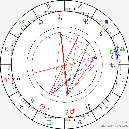 Stephanie Japp день рождения гороскоп, Stephanie Japp Натальная карта онлайн