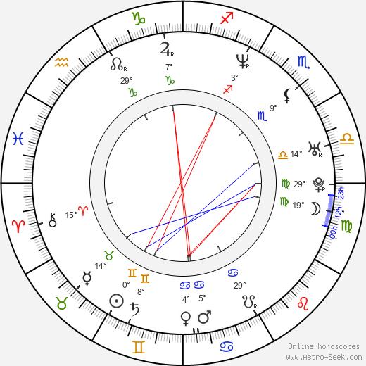 Sunny Doench birth chart, biography, wikipedia 2020, 2021