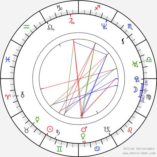 Sunny Doench birth chart, Sunny Doench astro natal horoscope, astrology