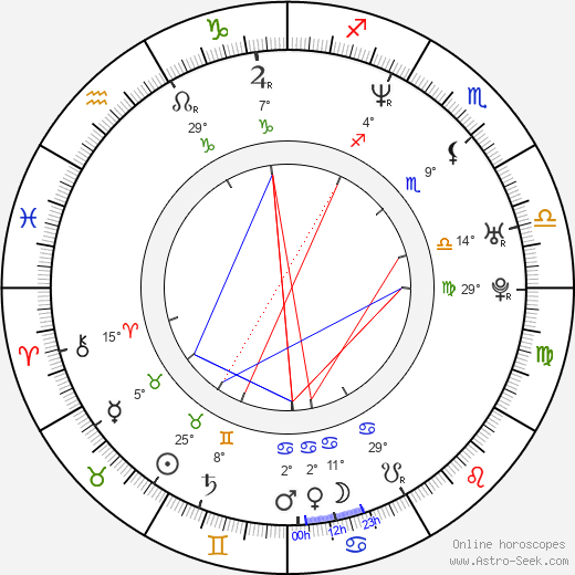 Szymon Bobrowski birth chart, biography, wikipedia 2017, 2018