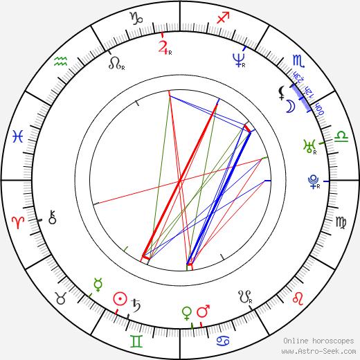 Tardu Flordun astro natal birth chart, Tardu Flordun horoscope, astrology