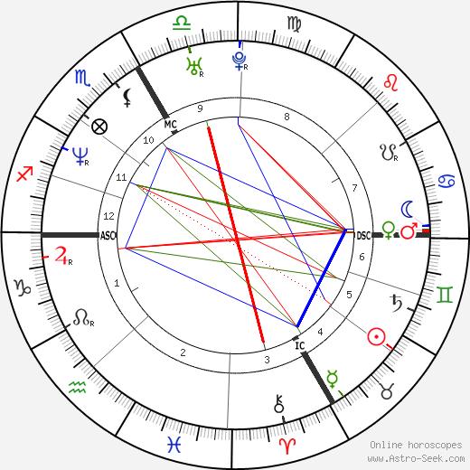 Valerie Claisse tema natale, oroscopo, Valerie Claisse oroscopi gratuiti, astrologia