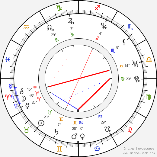 Víctor Noriega birth chart, biography, wikipedia 2018, 2019