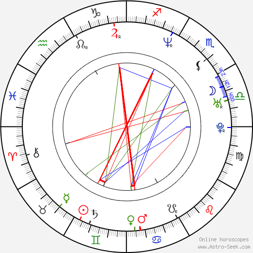 Viktor Ujčík astro natal birth chart, Viktor Ujčík horoscope, astrology