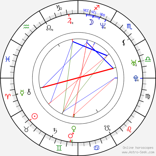 William Boyer astro natal birth chart, William Boyer horoscope, astrology