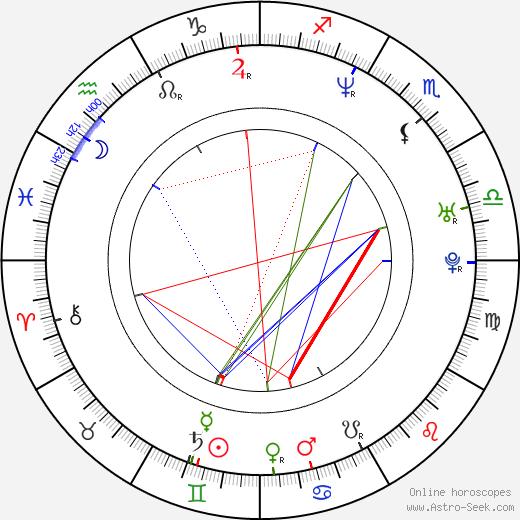 Adeline Lange день рождения гороскоп, Adeline Lange Натальная карта онлайн