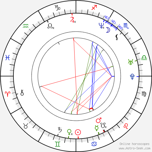 Branislav Bystriansky день рождения гороскоп, Branislav Bystriansky Натальная карта онлайн