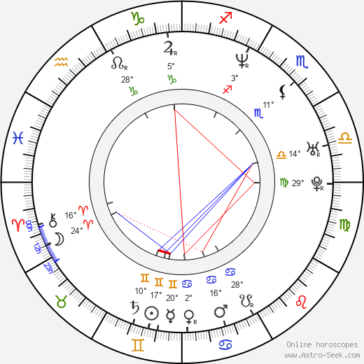 Chris Martin birth chart, biography, wikipedia 2020, 2021