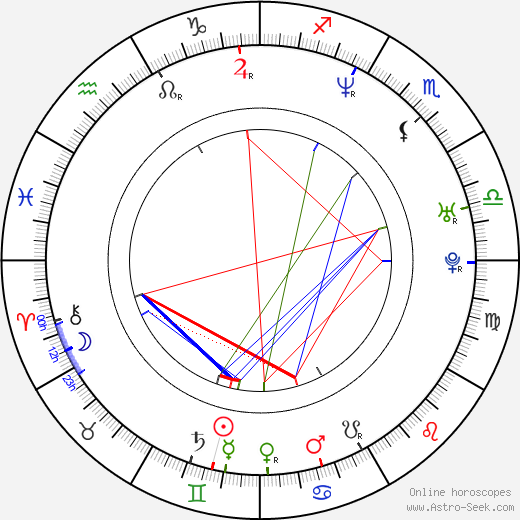 Chris Martin birth chart, Chris Martin astro natal horoscope, astrology