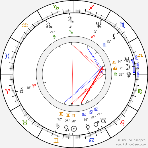 Christian Kahrmann birth chart, biography, wikipedia 2019, 2020