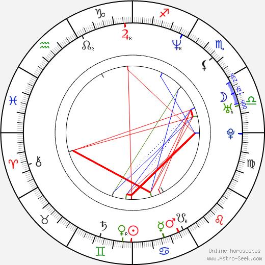 Daniel de la Vega astro natal birth chart, Daniel de la Vega horoscope, astrology