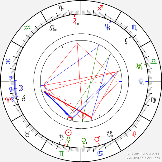 Dinand Woesthoff birth chart, Dinand Woesthoff astro natal horoscope, astrology