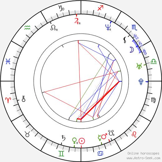 Dorkas Kiefer tema natale, oroscopo, Dorkas Kiefer oroscopi gratuiti, astrologia