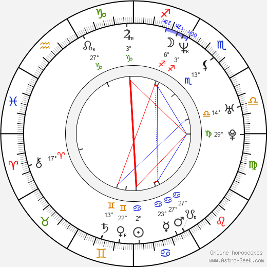 Fabio Volo birth chart, biography, wikipedia 2020, 2021