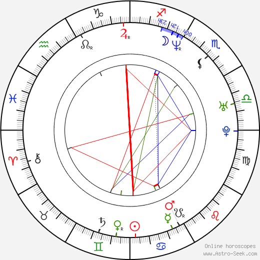 Fabio Volo birth chart, Fabio Volo astro natal horoscope, astrology