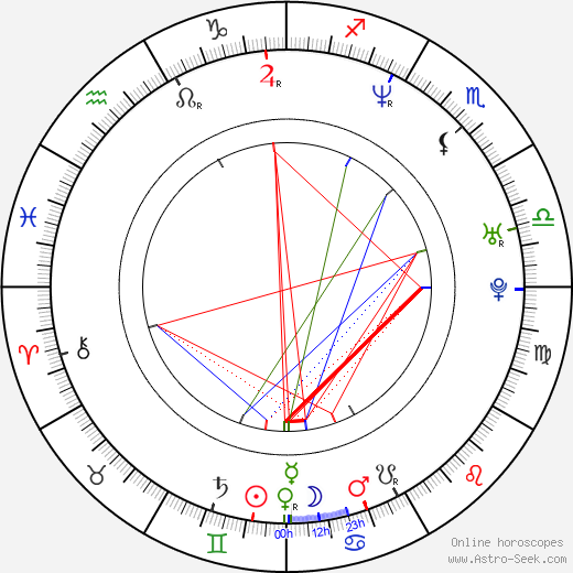 Finesse Mitchell birth chart, Finesse Mitchell astro natal horoscope, astrology