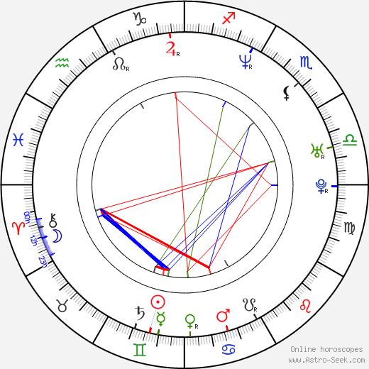 Fiona Coors tema natale, oroscopo, Fiona Coors oroscopi gratuiti, astrologia