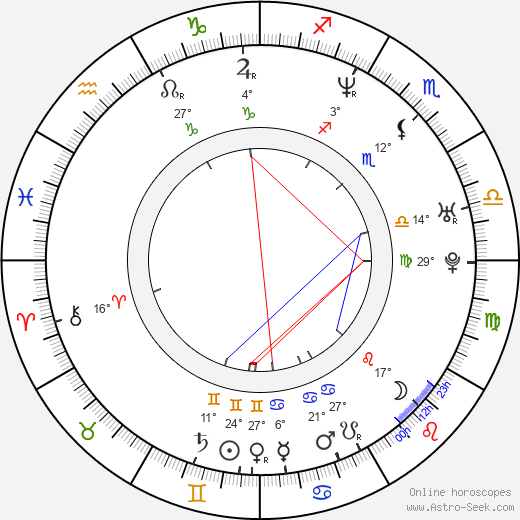 Hank Von Helvete birth chart, biography, wikipedia 2020, 2021