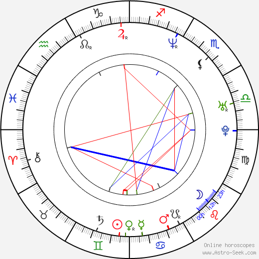 Hank Von Helvete birth chart, Hank Von Helvete astro natal horoscope, astrology