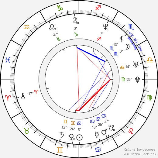 J. Robin Miller birth chart, biography, wikipedia 2020, 2021