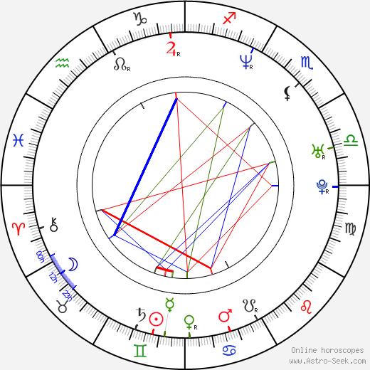 Jaroslav Rudiš astro natal birth chart, Jaroslav Rudiš horoscope, astrology