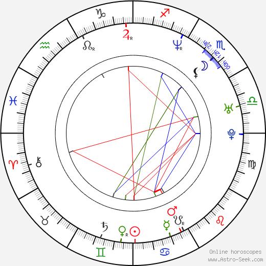 Jeroen van der Boom birth chart, Jeroen van der Boom astro natal horoscope, astrology