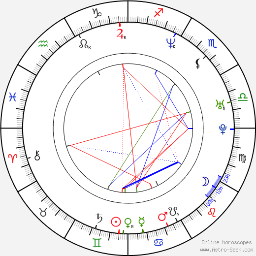 John Cho astro natal birth chart, John Cho horoscope, astrology