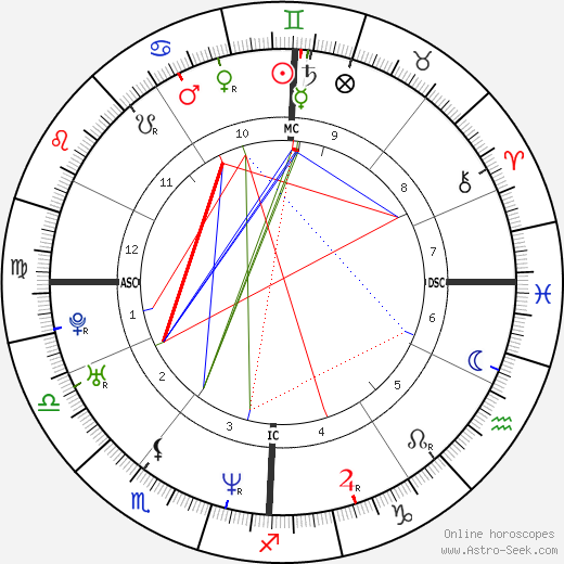 Julie Gayet astro natal birth chart, Julie Gayet horoscope, astrology