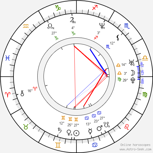 Jung Suh birth chart, biography, wikipedia 2018, 2019