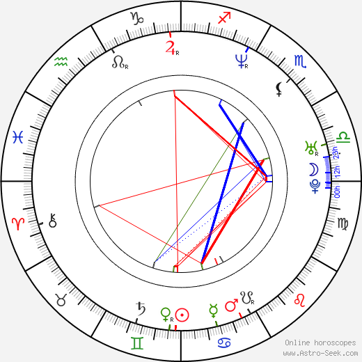 Jung Suh astro natal birth chart, Jung Suh horoscope, astrology