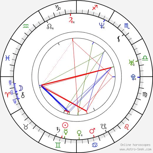 Карл Урбан Karl Urban день рождения гороскоп, Karl Urban Натальная карта онлайн
