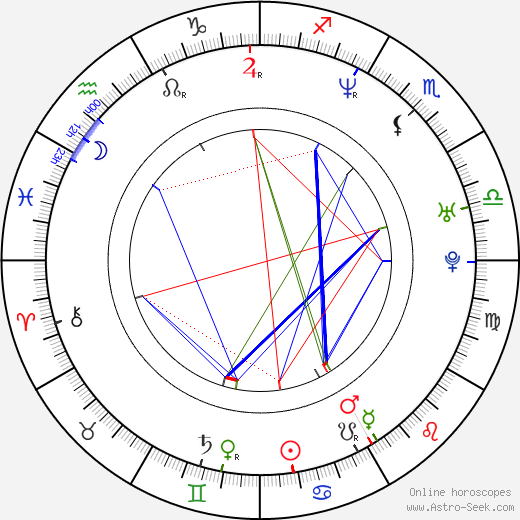 Kate Luyben birth chart, Kate Luyben astro natal horoscope, astrology