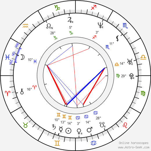 Linda Batista birth chart, biography, wikipedia 2019, 2020
