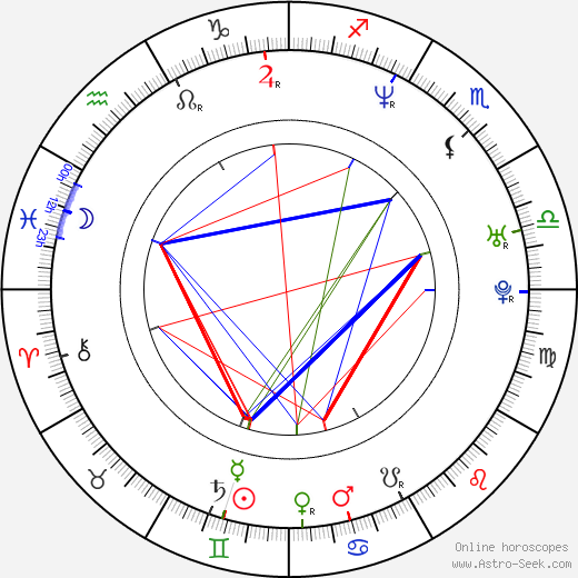Linda Batista день рождения гороскоп, Linda Batista Натальная карта онлайн