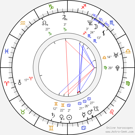 Louis van Amstel birth chart, biography, wikipedia 2020, 2021