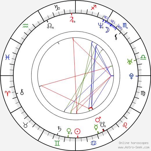 Louis van Amstel birth chart, Louis van Amstel astro natal horoscope, astrology